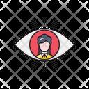 View User Profile Icon