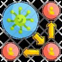 Virus Transmission Virus Spreading Transmission Icon