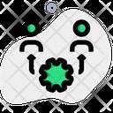 Virus Transmission Coronavirus Transmission Transmission Icon