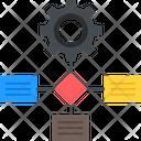 Task Gear Setting Icon