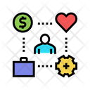 Working Process Love Icon