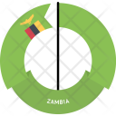 Zambia Country Flag Icon