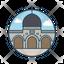 Al Aqsa Mosque Jerusalem