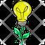 Bio Electricity
