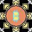 Bitcoin Organisation