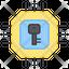 Chip Encryption
