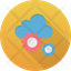 Cloud Settings