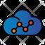 Cloud Sharing