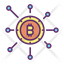 Cryptocurrency Network