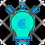 Euro Bulb