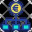 Euro Flow