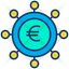 euro spending