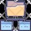 Folder Connection