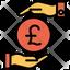 Funding Pound