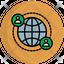 Global Networkglobal