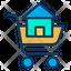 Home Cart