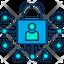 lock user