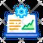 Online Analysis Management
