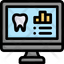 Online Dental Report