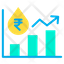 Rupees Oil