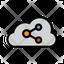 Share Cloud