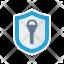 Shield Access