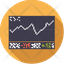 Stock Index Chart