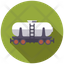 Railway Tanker