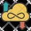 Unlimited Cloud Storage