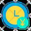Yen Clock