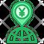 Yen Location
