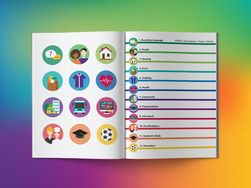 icons-for-oxford-picture-dictionary-by-anna-sereda