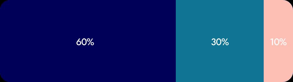 Color Palette using 6:3:1 rule