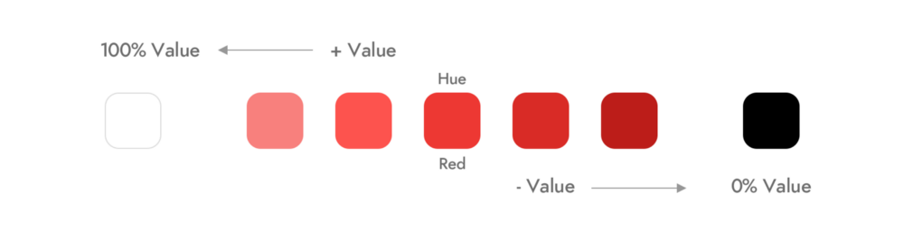 Color with Value