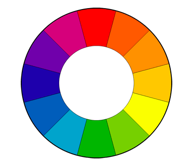 Famous Color Wheel
