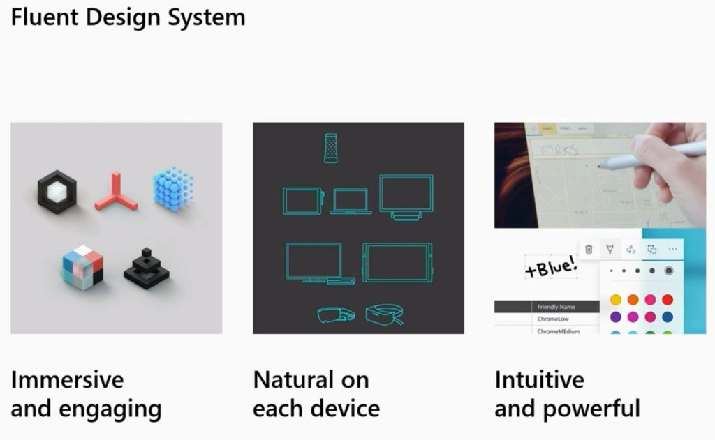 Fluent design system by Microsoft