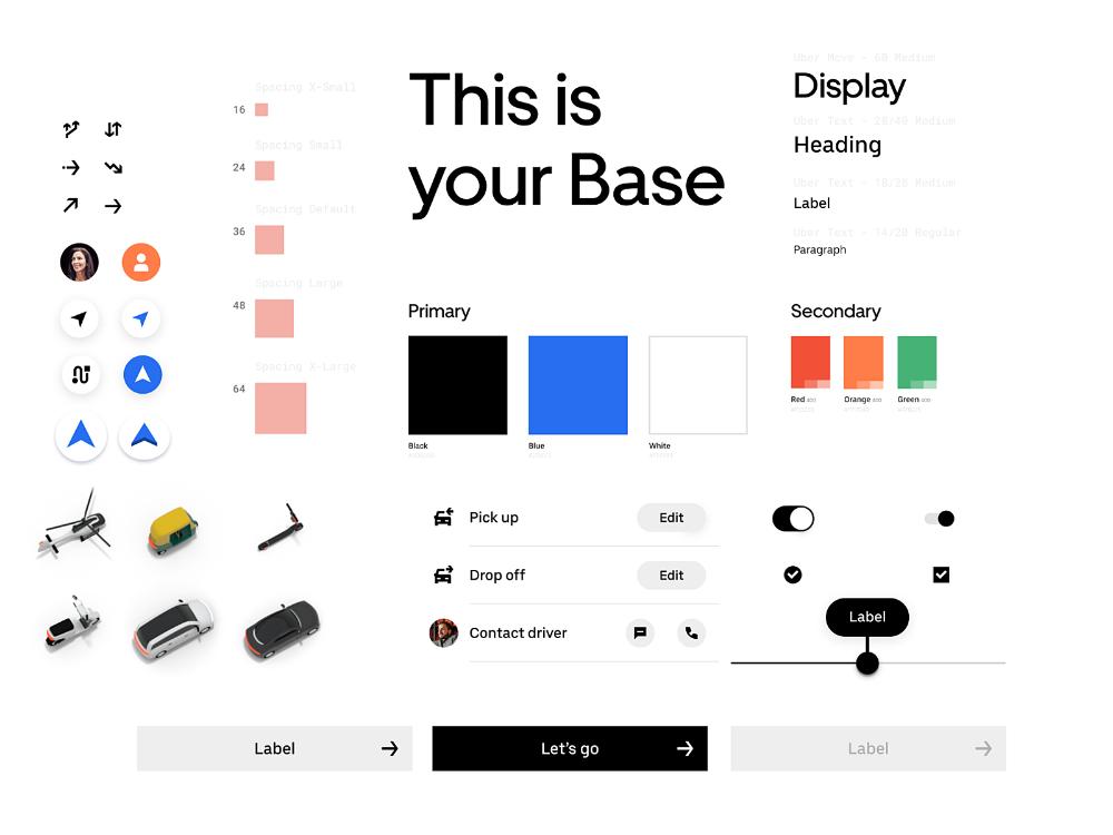 Uber design system by Uber
