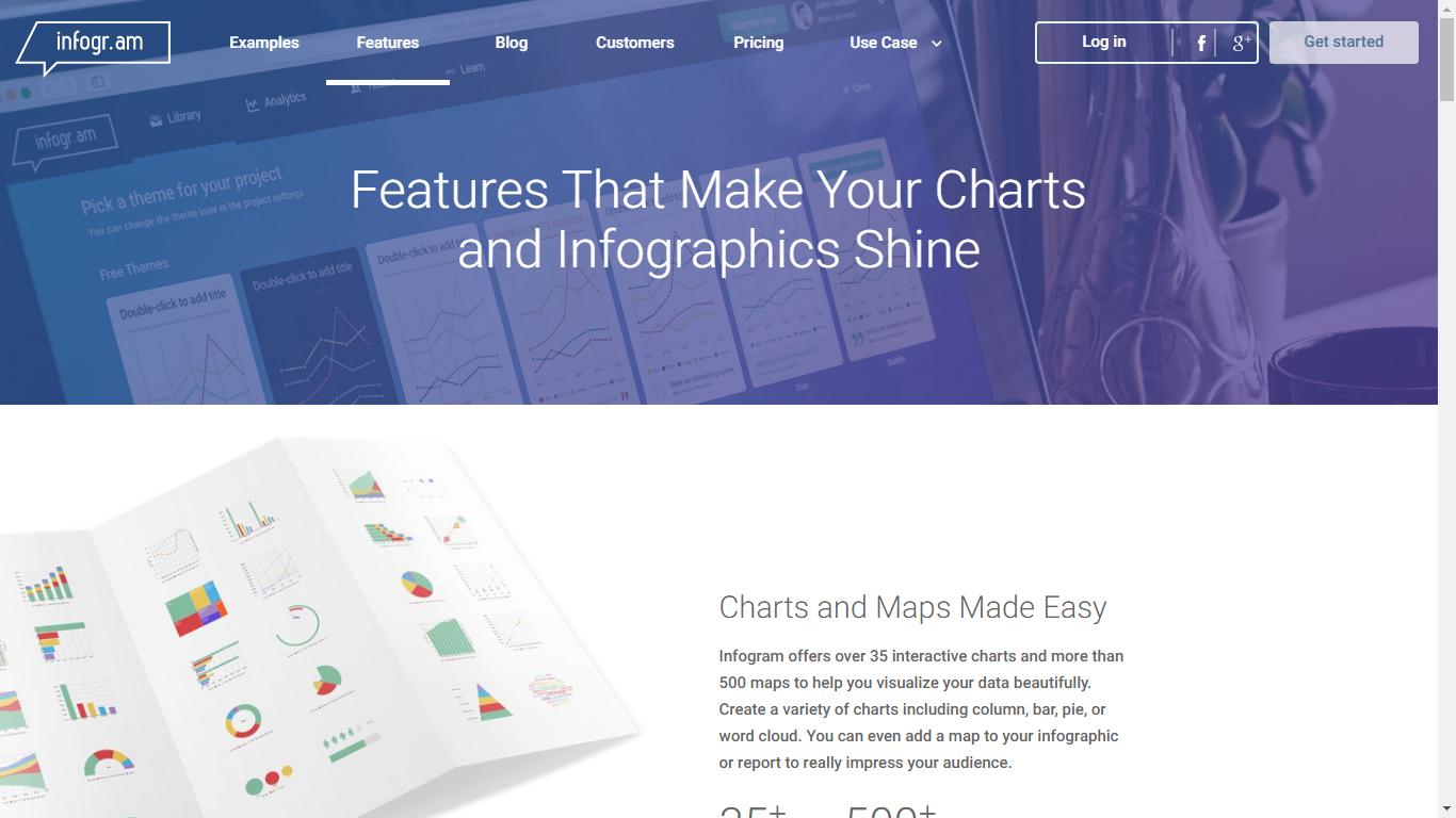 9 creative resources to design Infographics